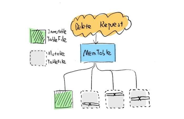 1-delete-request-milvus.jpg