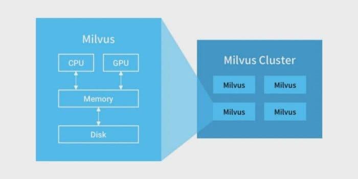 1-milvus-cluster-mishards.png