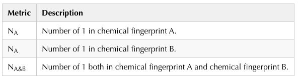 3-computing-chem-fingerprings-table-1.png