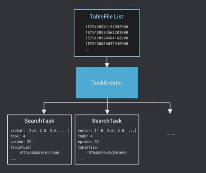 5-table-file-list-task-creator.png