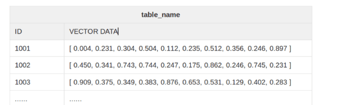 Blog_Milvus Was Built for Massive-Scale (Think Trillion) Vector Similarity Search_2.png