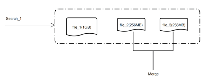 Blog_Milvus Was Built for Massive-Scale (Think Trillion) Vector Similarity Search_4.png