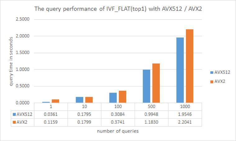 IVF_FLAT.png
