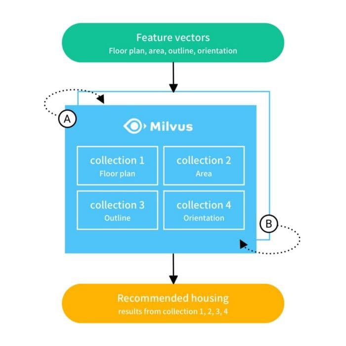beike-intelligent-house-platform-diagram.jpg