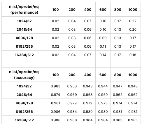 sq8-index-test-sift50m.png